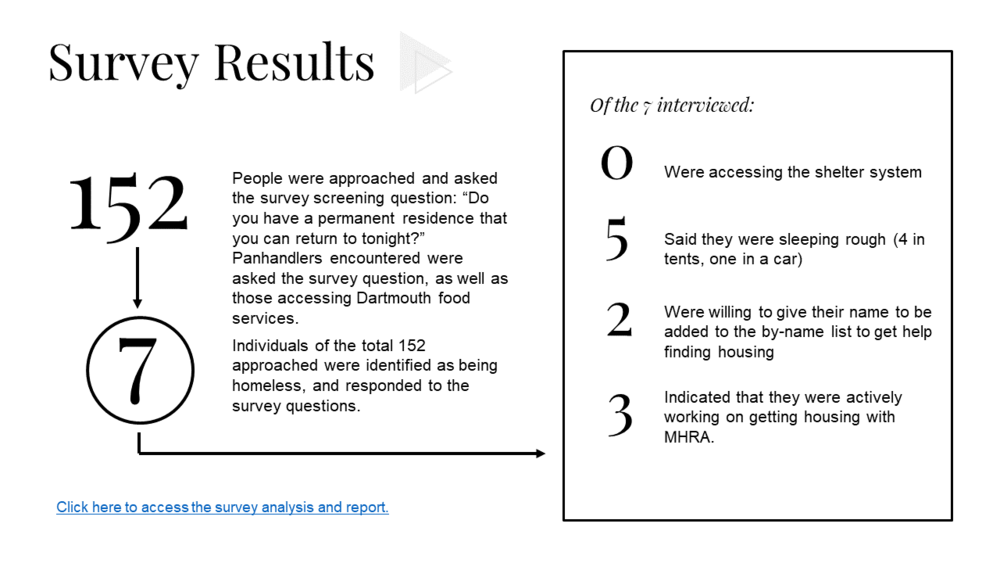Dartmouth Homeless Population Assessment.12.PNG