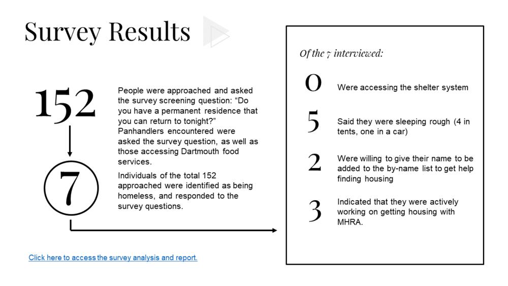 Dartmouth Homeless Population Assessment.12.PNG