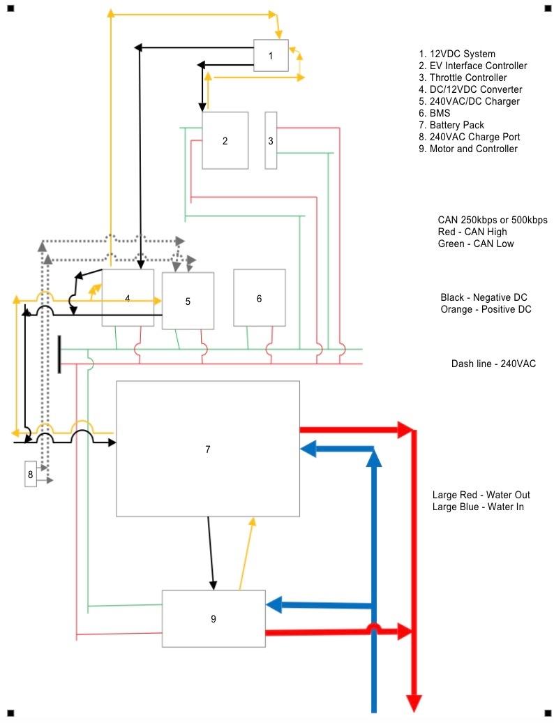 Concept Design Vis Boats Charging 12v Dc Wiring Diagram