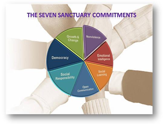 sevencommitments.png