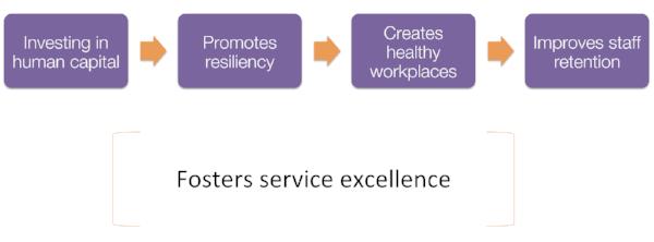 serviceexcellence.png