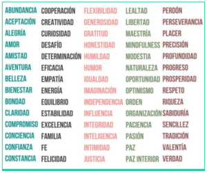 valores-tabla-300x250.png