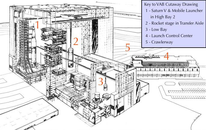 VAB_cutaway_NASA_graphic.jpg