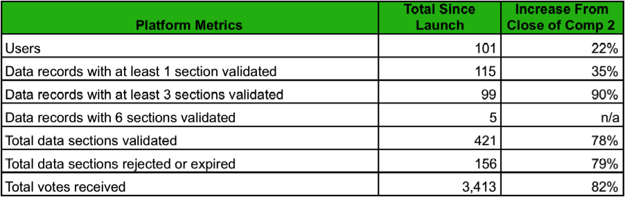 Comp 3 Metrics.png