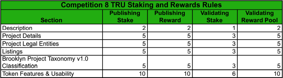 Comp 8 Staking.png