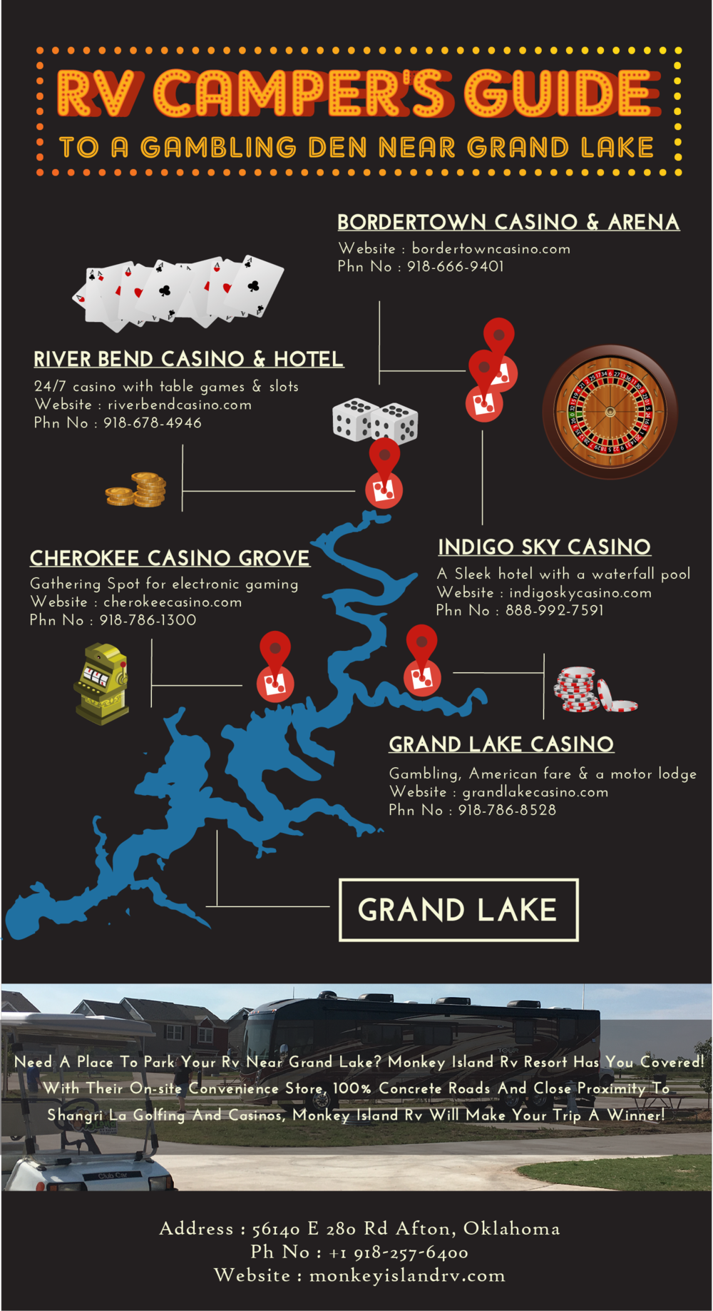 RV-Campers-Guide-To-Gambling-Den-Near-Grand-Lake.png