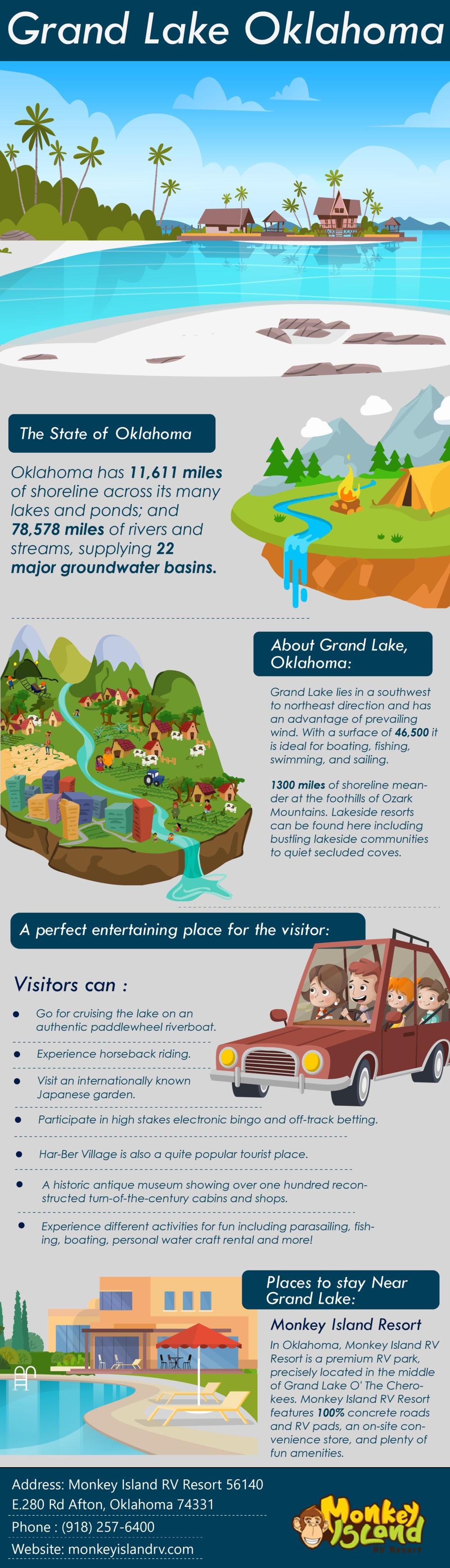 Fact based on grand lake oklahoma.png