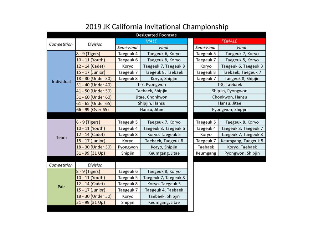 JK Invitational Packet.jpg