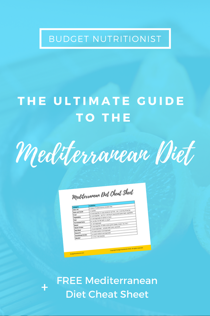 Mediterranean diet | Mediterranean diet for beginners | Mediterranean diet guidelines