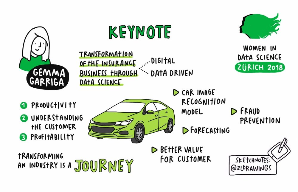 Keynote4_GemmaGarriga.jpg