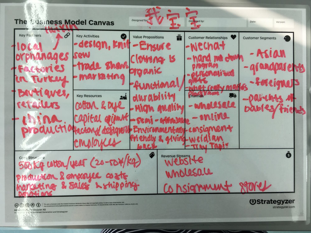 Business Model Canvas: Captures students' hypotheses of how Wobabybasics creates, delivers and captures value.