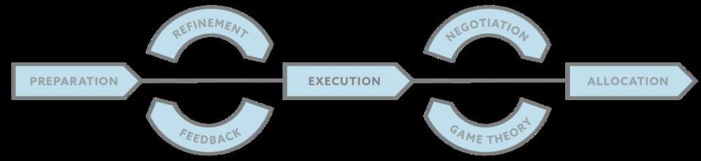 10B Execution.png