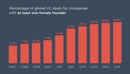 34A Female Founders.png
