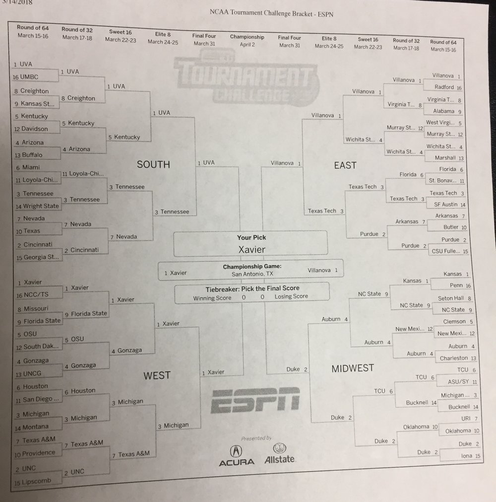 Rick's Final Four:  Virginia, Xavier, Villanova, Duke.   Rick's Champion:  Xavier