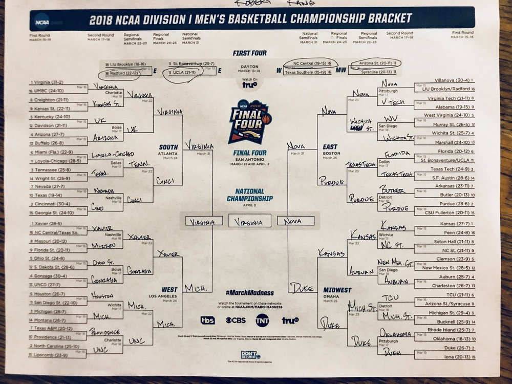 Rob's Final Four:  Virginia, Michigan, Villanova, Duke.   Rob's Champion:  Virginia