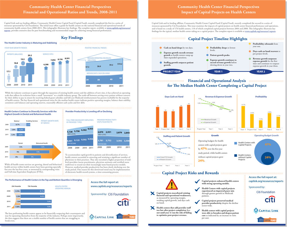 Citi Infographic Test 1.jpg
