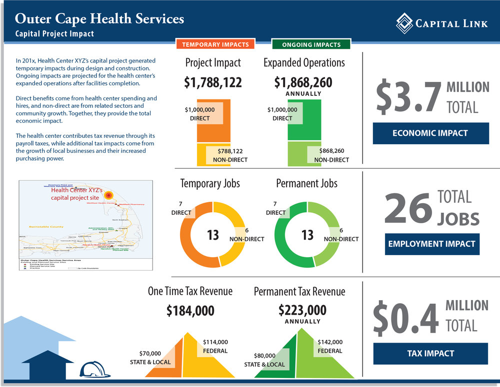Capital-Project-Impact.jpg