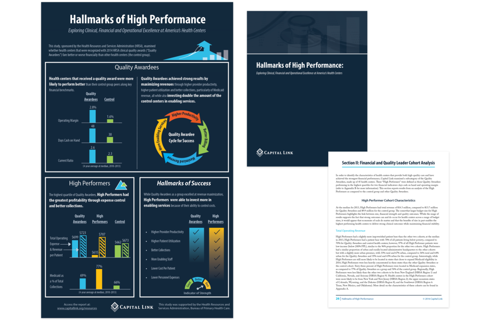 Hallmarks-of-High-Performance-Infographic.png