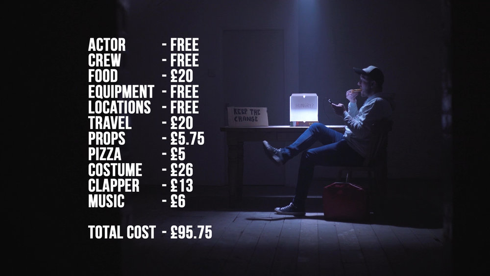 The Cost of a Short Film - total.jpg