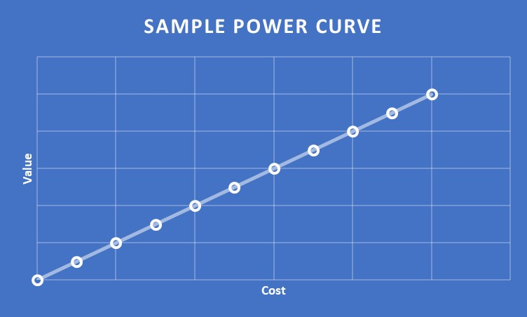 Power Curve.jpg