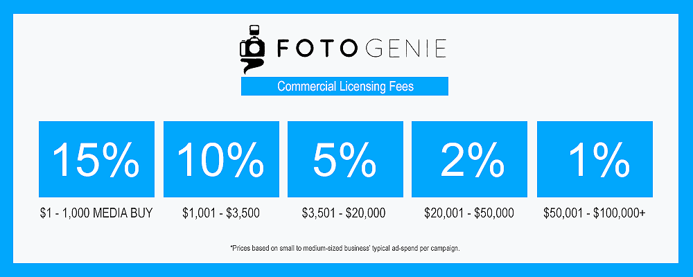 FotoGenie Commerical Licensing Fee Scale.png