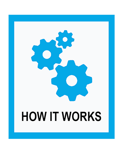 HOW IT WORKS 400px.png
