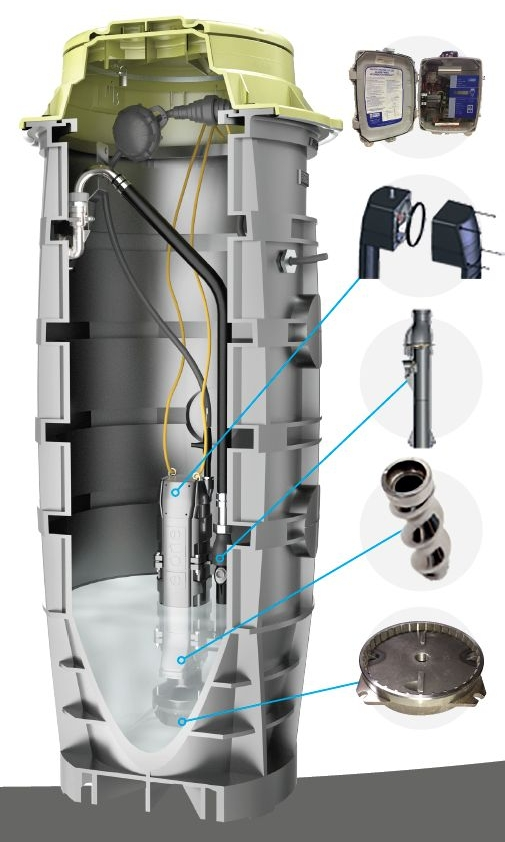 Pressure Sewer Pump and Tank.jpg