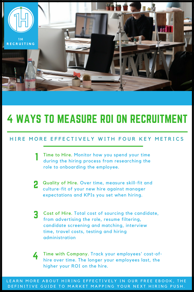 Find tips for increasinging your ROI in our free eBook, the  Definitive Guide to Market Mapping Your Next Hiring Push .