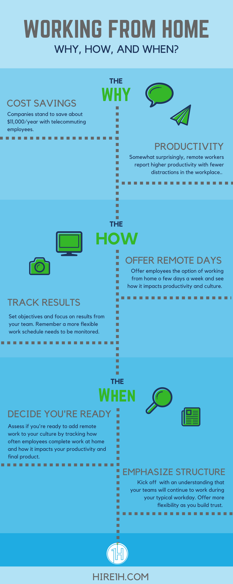 WFH Infographic (3).png