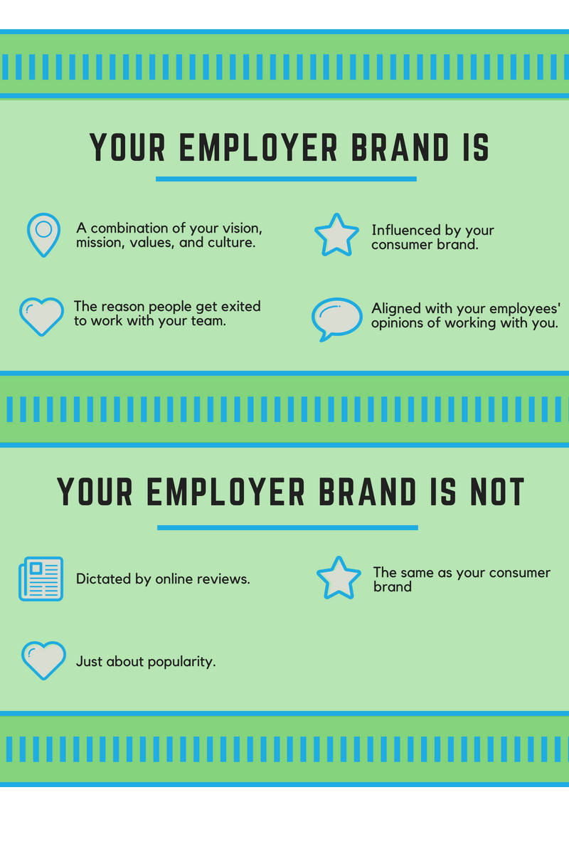 your employer brand is (1).png