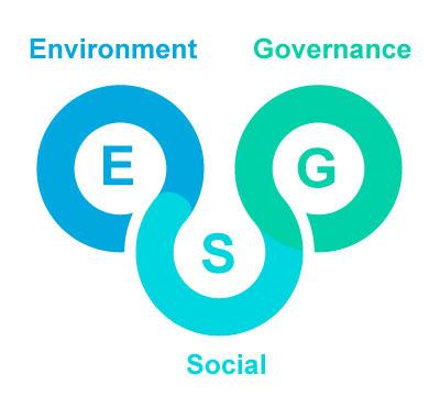 ESG 原則