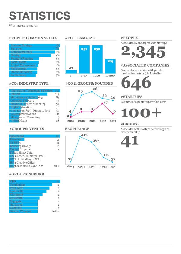 Ecosystem Stats.jpg