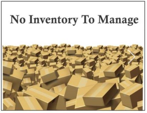 With Every IMGroup Program, There Is No Inventory To Purchase, Stock, Or Manage. We Handle All Merchandise With No Liability To You.