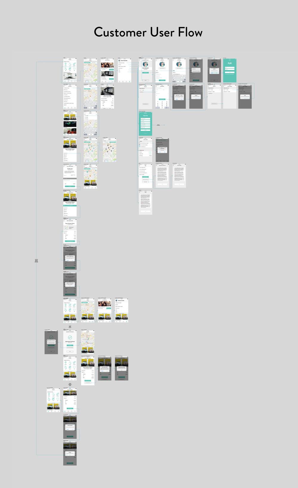 Rylli Customer User Flow.jpg
