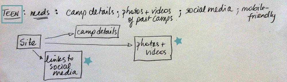 userflow-teen.jpg