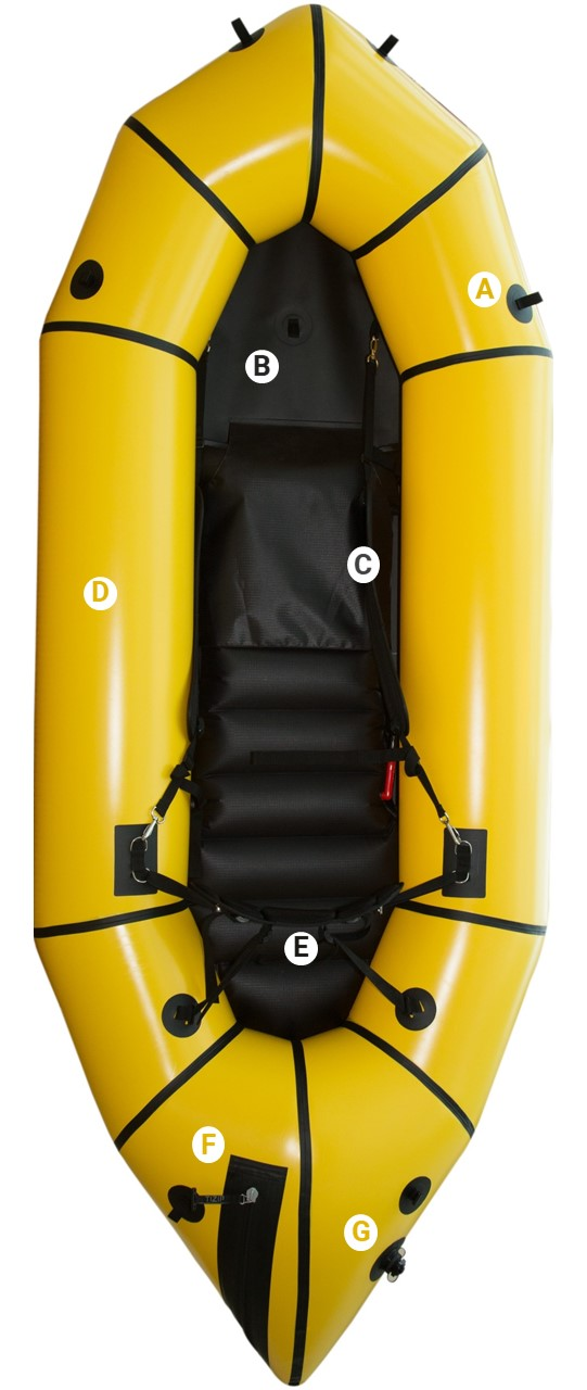 Packraft Features JPEG.jpg