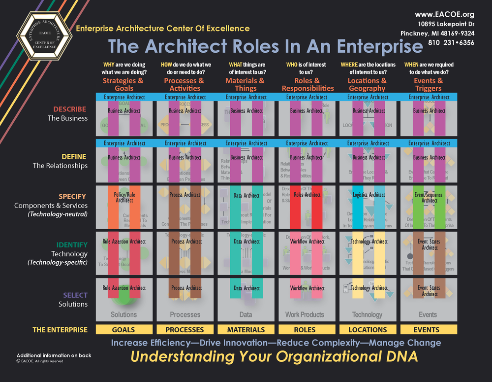 Enterprise Framework Roles.png