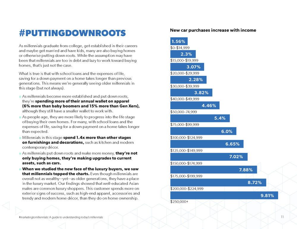 188270_MarketingToMillennialsBranding_ResourceCenterUpdate_6dec2018_Page_13.jpg