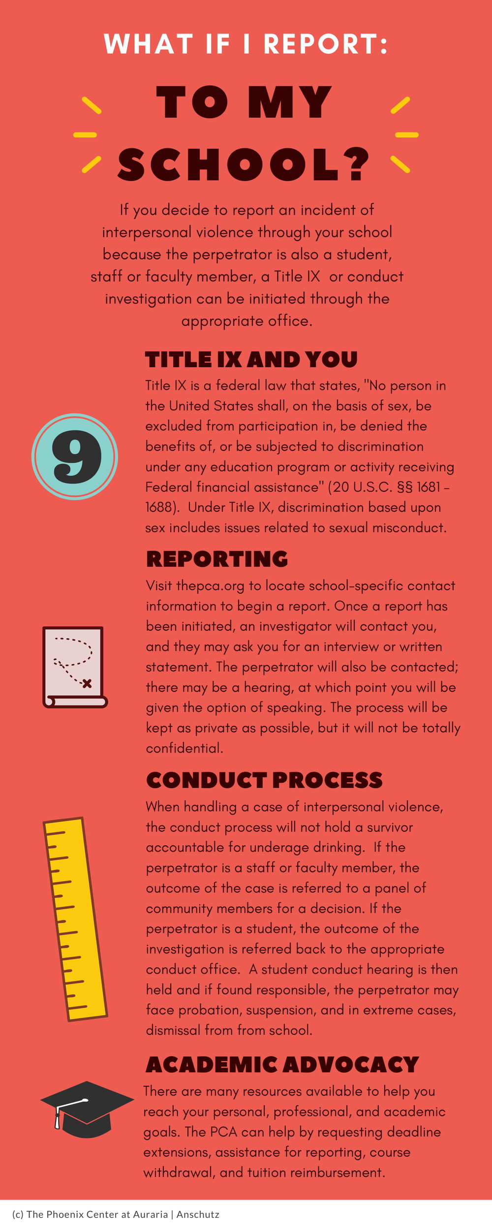 What if I Report_ (3)-1.jpg