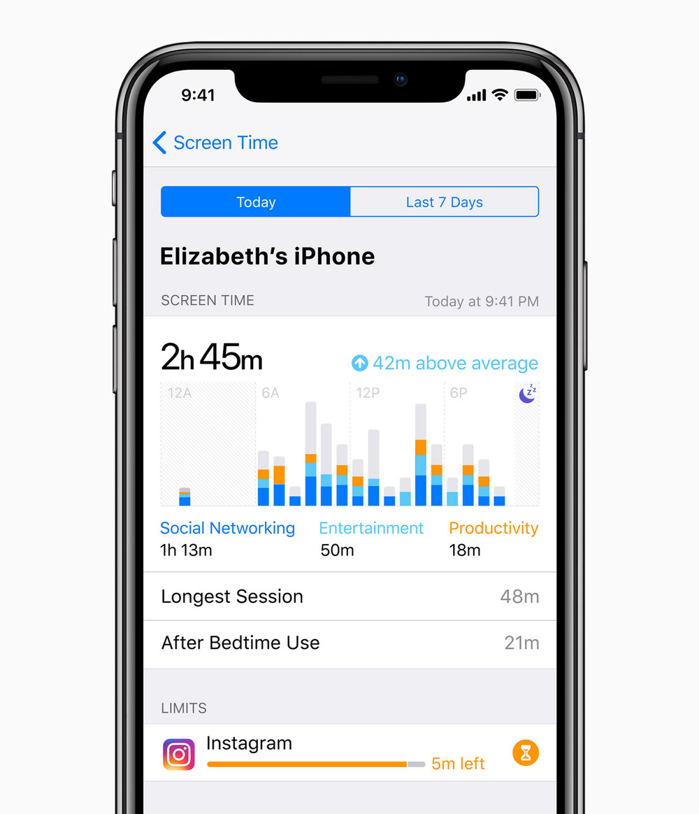 iOS12-Screen-Time_06042018.jpg