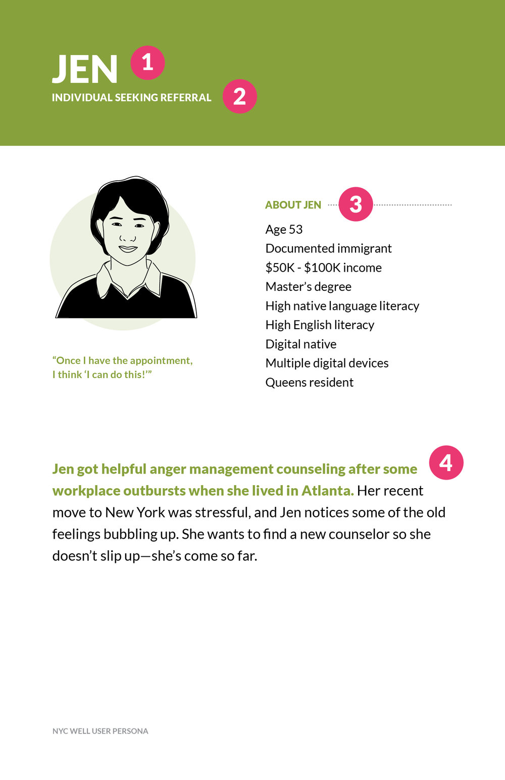 NYCWell-PersonaCards-overview-front.jpg