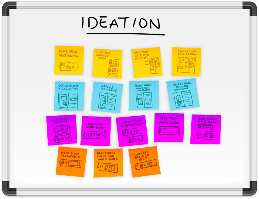 To help both brainstorming of ideas across the team and to better represent possible solutions, Ideation was a constant activity in order to help create user centered features.