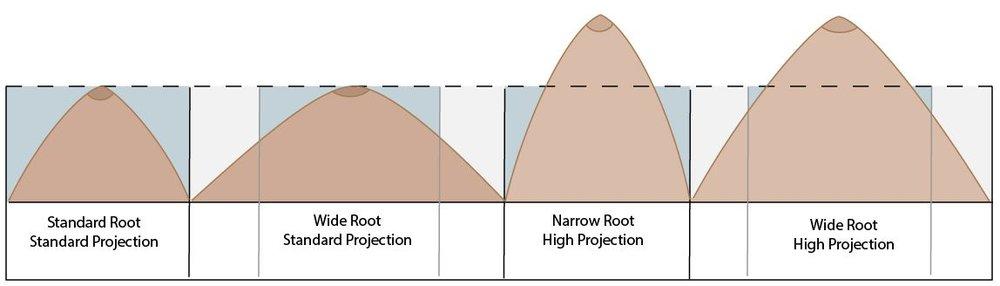 Projection_wide_narrow.JPG