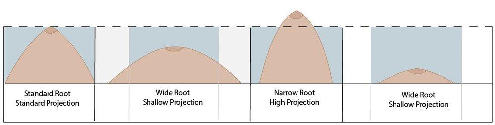 Projection_shallow_narrow.JPG