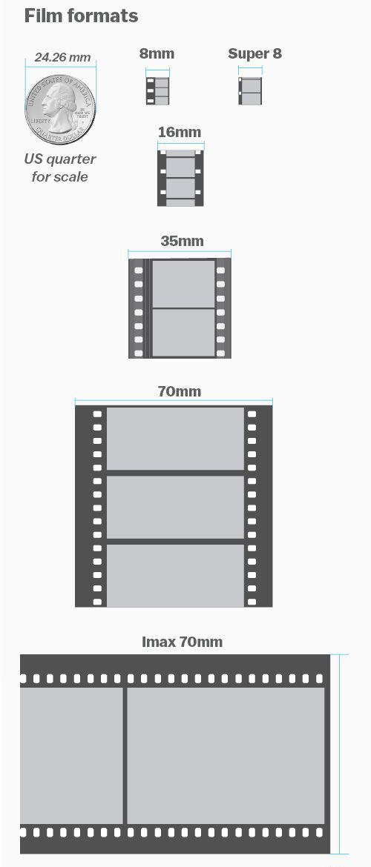 film-formats1.0.jpg