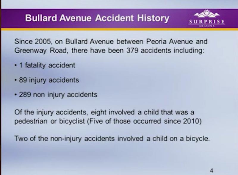 Staff Presentation showing need for Safety Improvements on Bullard – Council Member Todd Tande asked that a volunteer citizen Bullard Task Force be set up to study the issue and make recommendations*