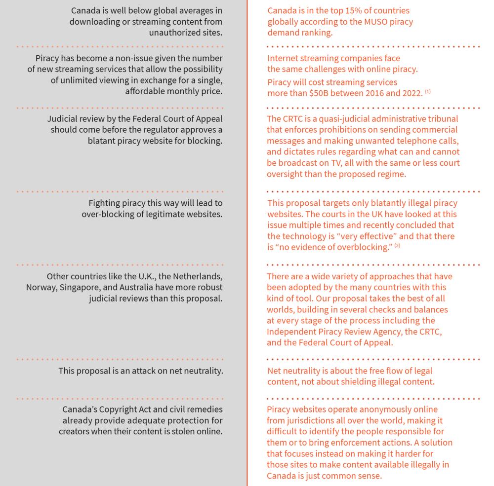 Fairplay_Factsheet_Breakdown_V02.png