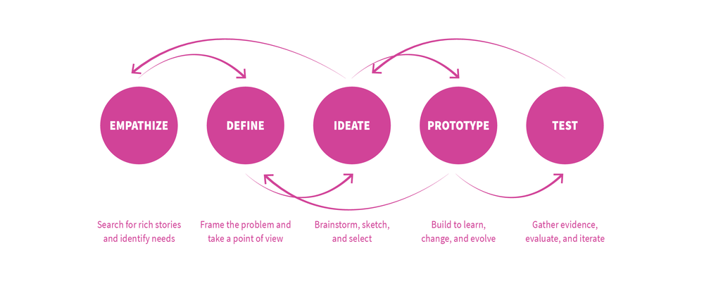 design_philosophy_v2-01.png