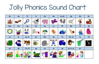 Jolly Phonics.jpg