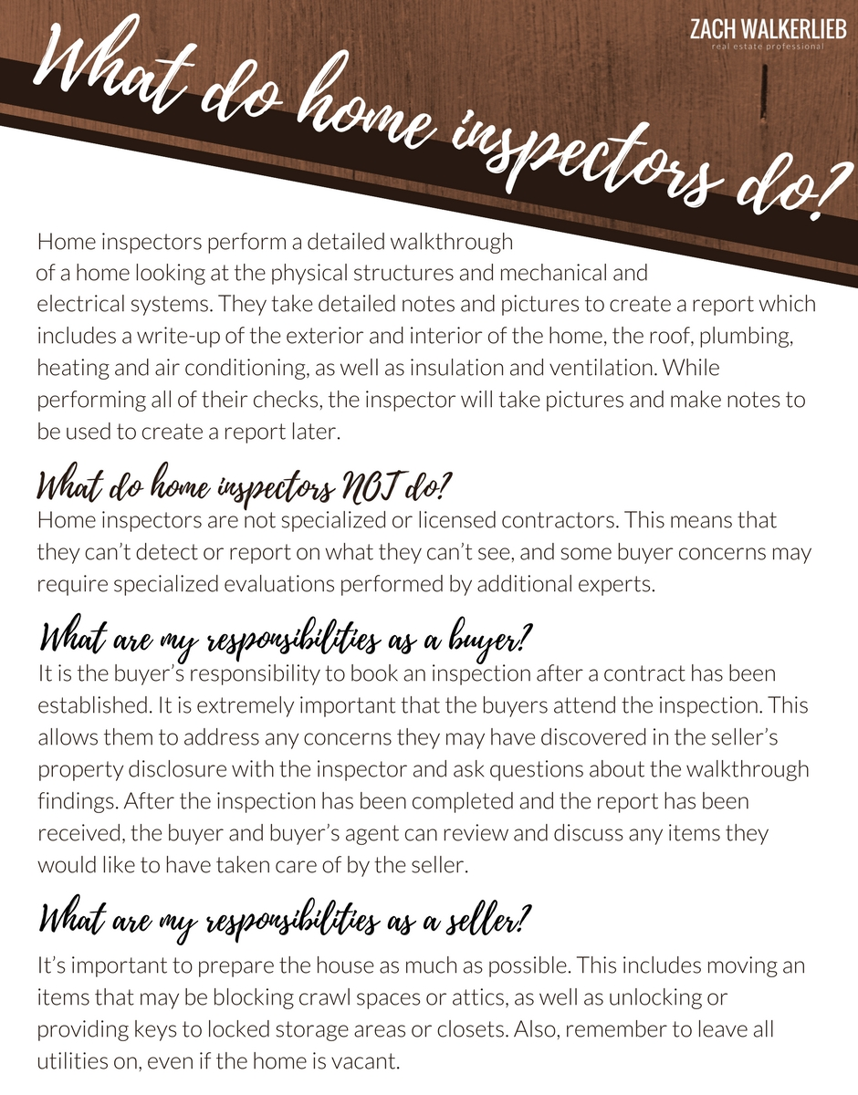 A recap of what an inspector does or does not do and your responsibilities as a buyer or seller.